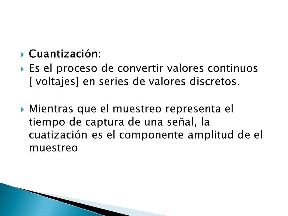 Cuantización: Es el proceso de convertir valores continuos [ voltajes] en series de valores discretos.